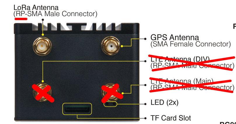 pilot-hardware-interface